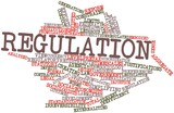 Word cloud for Regulation poster