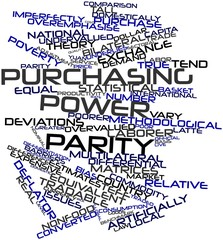 Word cloud for Purchasing power parity