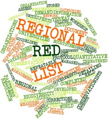 Word cloud for Regional Red List