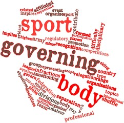 Word cloud for Sport governing body