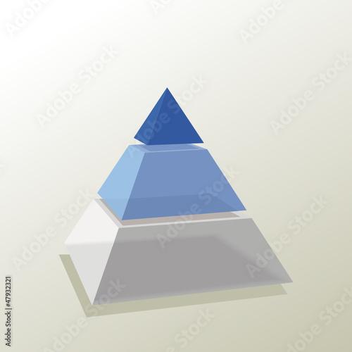 Pyramide mit 3 Säulen