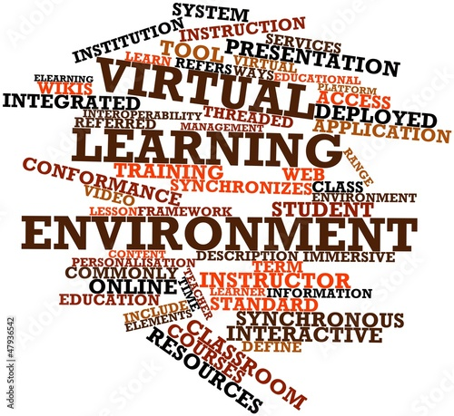 Word cloud for Virtual learning environment