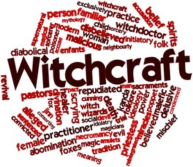 Word cloud for Witchcraft