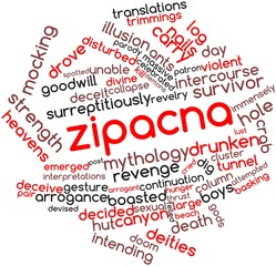 Word cloud for Zipacna