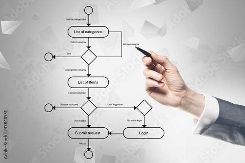 website design algorithm - 47940551