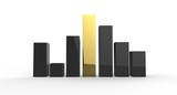 Bar chart to summarize data poster