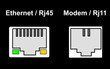 Internet ports, vector