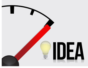 Ideas and needle pointing to a full light bulb