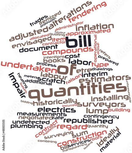 Word cloud for Bill of quantities