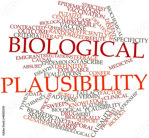 Word cloud for Biological plausibility