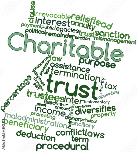 Word cloud for Charitable trust