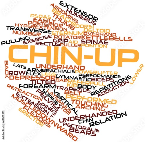Word cloud for Chin-up