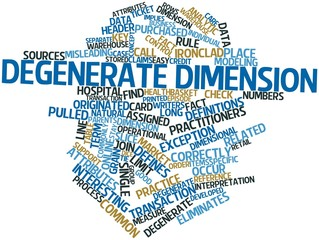 Word cloud for Degenerate dimension