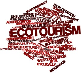 Word cloud for Ecotourism