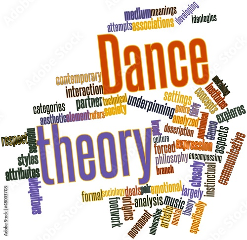 Word cloud for Dance theory