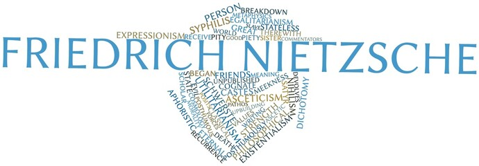 Word cloud for Friedrich Nietzsche