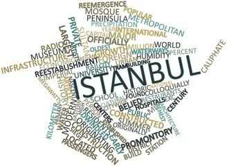 Word cloud for Istanbul