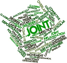 Word cloud for Joint