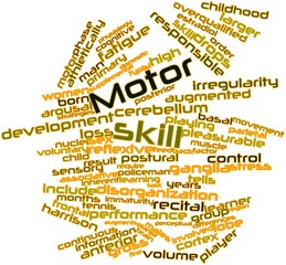 Word cloud for Motor skill