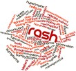 Word cloud for Rash