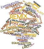 Word cloud for Remix poster