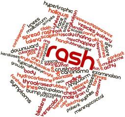 Word cloud for Rash