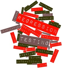 Word cloud for Regression testing