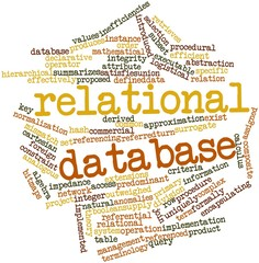 Word cloud for Relational database