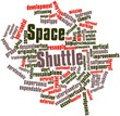 Word cloud for Space Shuttle