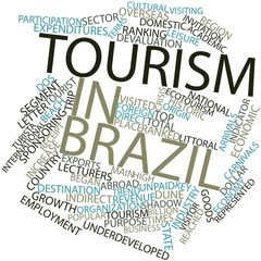 Word cloud for Tourism in Brazil