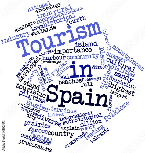 Word cloud for Tourism in Spain