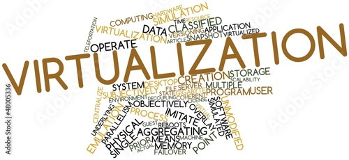 Word cloud for Virtualization