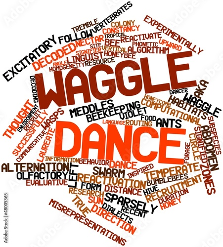 Word cloud for Waggle dance