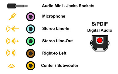 Audio ports, vector