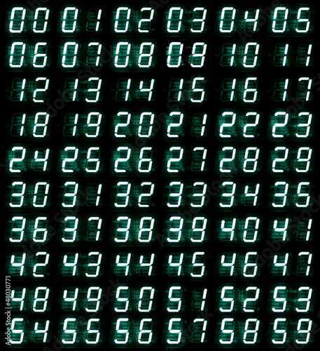 led digital numbers