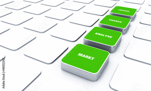 Pad Konzept Grün - Markt Analyse Chance Lösung 3