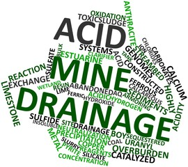 Word cloud for Acid mine drainage