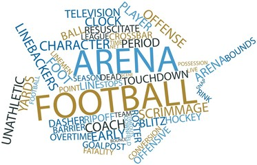 Word cloud for Arena football