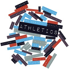 Word cloud for Athletics