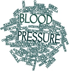 Word cloud for Blood pressure