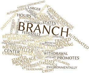 Word cloud for Branch