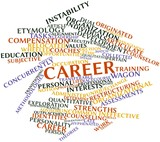 Word cloud for Career