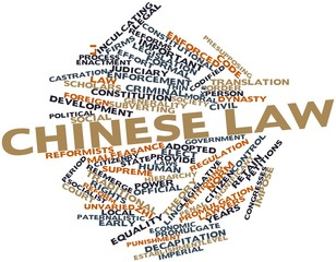 Word cloud for Chinese law