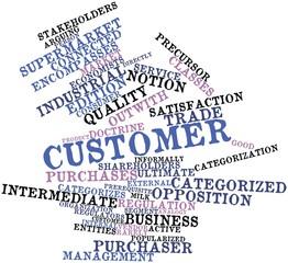 Word cloud for Customer