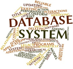 Word cloud for Database system