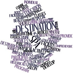 Word cloud for Destination spa