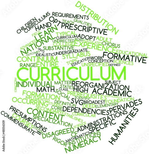 Word cloud for Curriculum