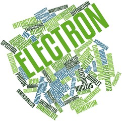 Word cloud for Electron