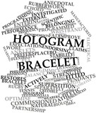 Word cloud for Hologram bracelet poster