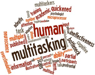 Word cloud for Human multitasking